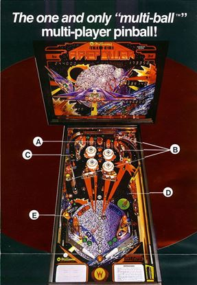 Picture of Firepower Pinball Machine By Williams